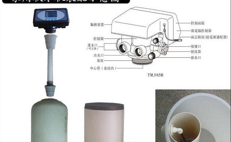 软化shuishi组装部fen,全自动软shui器构zao图,软化shui网上捕鱼电wan城都包括哪些配件